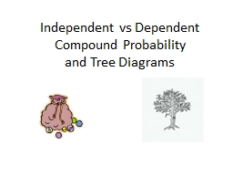 Independent  vs  Dependent Compound Probability
