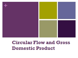 Circular Flow and Gross Domestic Product PowerPoint PPT Presentation