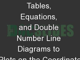 Lesson 14: From Ratio Tables, Equations, and Double Number Line Diagrams to Plots on the Coordinate