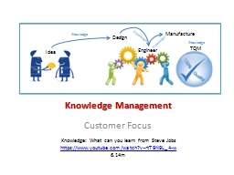 Knowledge Management Customer Focus