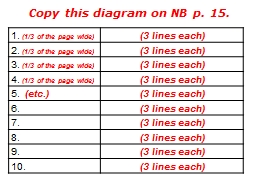 Copy this diagram on NB p. 15.