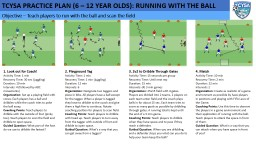 Objective – Teach players to run with the ball and scan the field