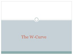 The W-Curve Honeymoon Phase