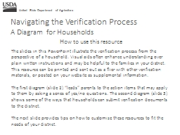 The slides in this PowerPoint illustrate the verification process from the perspective of a househo