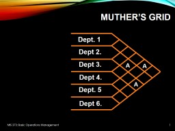 Muther's  grid MIS 373: Basic Operations Management
