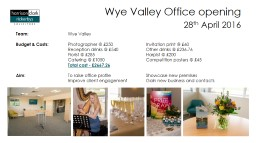Team:   		 Wye Valley Budget & Costs: