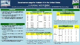 Sexed-semen usage for Holstein AI in the United States