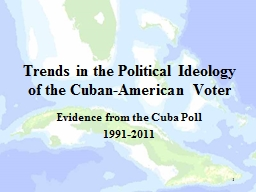 Trends in the Political Ideology of the Cuban-American Voter PowerPoint PPT Presentation