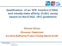 1 Qualification of an SPR kinetics (CD64) and steady state affinity (