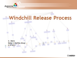Windchill Release Process
