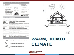 Warm, Humid climate
