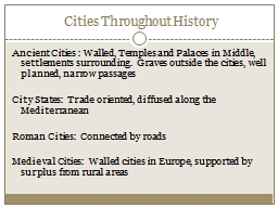 Cities Throughout History