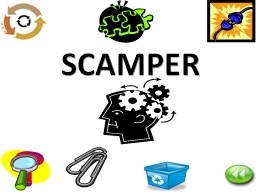 SCAMPER Purpose of SCAMPER