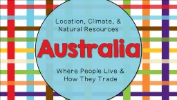 Australia Location, Climate, & Natural Resources