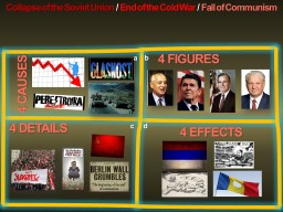 Collapse   of   the   Soviet PowerPoint PPT Presentation