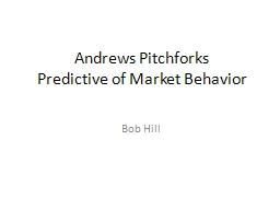 Andrews Pitchforks Predictive of Market Behavior