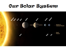 Our Solar System Planets in order from smallest to largest – skip Pluto