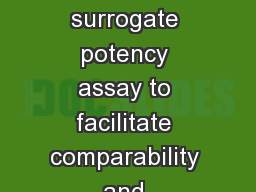 High-resolution SPR surrogate potency assay to facilitate comparability and biosimilar studies