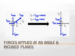 Forces applied at an Angle & Inclined Planes