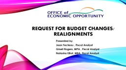 Budget Realignments and Budget Amendments
