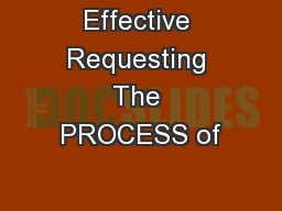 Effective Requesting The PROCESS of