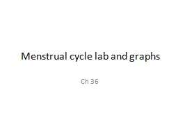 Menstrual cycle lab and graphs