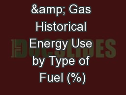 Exploring Oil & Gas Historical Energy Use by Type of Fuel (%)