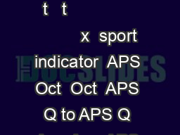 YMOZYXQVKXNvMSOOY   t   t                          x  sport indicator  APS Oct  Oct  APS Q to APS Q Apr  Apr  APS Oct  Oct  Sport England   Funded