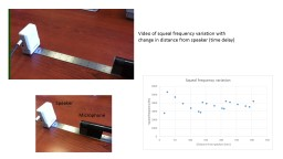 Microphone Speaker Video of squeal frequency variation with change in distance from speaker (time d