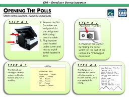 Opening The Polls Unisyn Voting Solutions – Quick Reference Guide