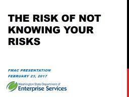 The risk of not knowing your Risks
