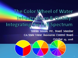 The Color Wheel of Water Infrastructure & Quality:  Integrating the Full Spectrum