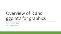Overview of R and ggplot2 for graphics