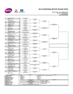 Wuhan China    September    WTA Premier  Hard Decoturf II WILLIAMS Serena USA BYE A