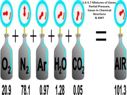 5.6-5.7 Mixtures of Gases,