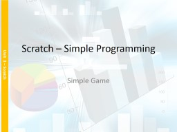 Scratch – Simple Programming