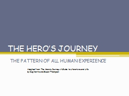 THE HERO'S JOURNEY THE PATTERN OF ALL HUMAN EXPERIENCE