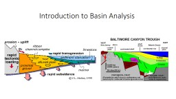 Introduction to Basin  Analysis