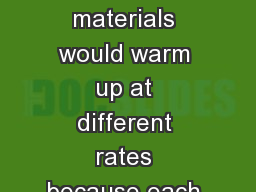 Pre-AP Review Different materials would warm up at different rates because each material has its ow
