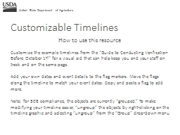 Customize the  example timelines from the
