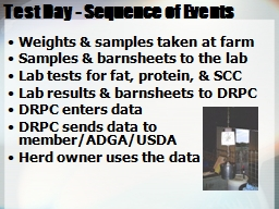 Test Day - Sequence  of Events