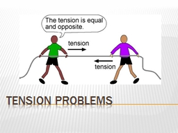 Tension Problems How To Solve Tension Problems