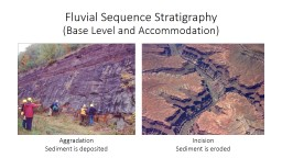 Fluvial Sequence Stratigraphy