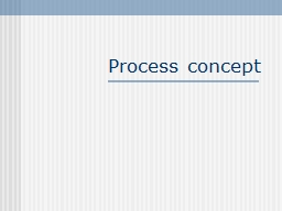 Process concept   Concept of Multiprogramming