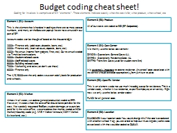 Budget coding cheat sheet!