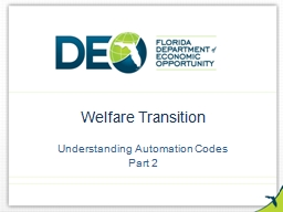 Welfare Transition Understanding Automation Codes PowerPoint Presentation, PPT - DocSlides