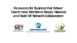 Resources for Business that Deliver Talent meet Workforce Needs: National and State VR Network Coll PowerPoint PPT Presentation