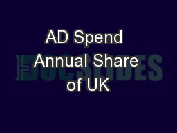 AD Spend  Annual Share of UK