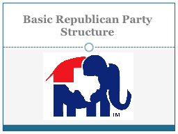 Basic Republican Party Structure