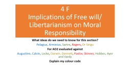 4 F Implications of Free will/ Libertarianism on Moral Responsibility